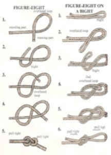 survival skills knot tying the quick and dirty guide how to rh howtosurvivestuff com dropper knot tying diagrams fishing knot tying diagrams
