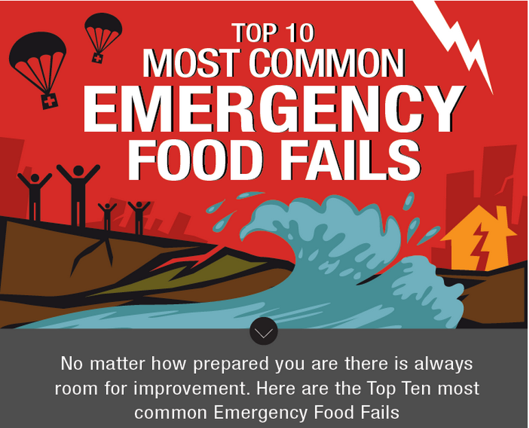 Top Ten Emergency Food Fails